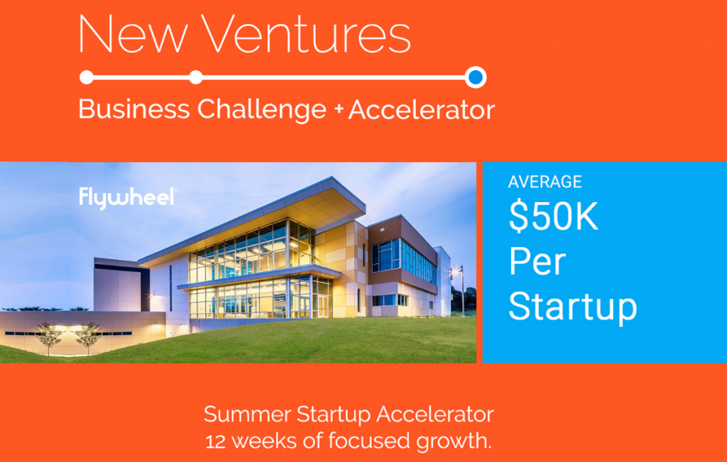 With New Ventures Challenge & Accelerator, Winston-Salem Investors Hope to Fund 30 Startups in Five Years